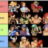 ワールドヒーローズ2キャラランキング表